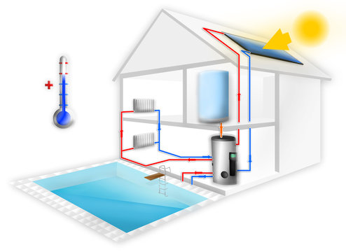 Heating central & pool, solar collectors