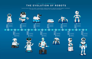 Evolution of robots, modern androids and humanoids vector. Futuristic technologies, artificial intellect development, smart electronic mechanisms