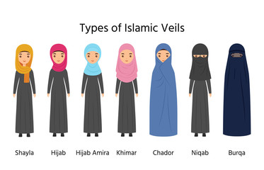 Muslim veils. Vector. Types of Hijab. Female characters in