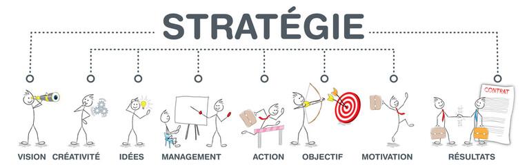 Stratégie cheminement