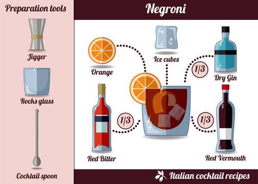 Negroni cocktail. Infographic set, recipe illustration