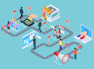 relation client et expérience image