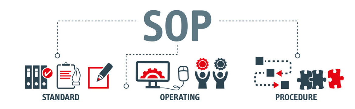SOP, Standard Operating Procedure. Vector Concept with icons