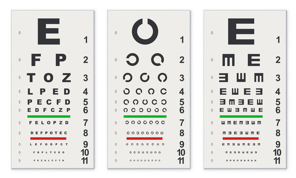 Traditional Eye Test Charts