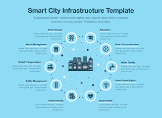 Simple vector infographic for smart city infrastructure with icons and place for your content, isolated on blue background. Fotomurales