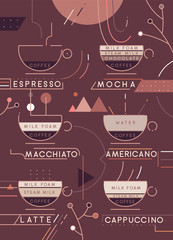 Coffee types vector illustration. Coffee types preparation infographic. Coffee menu.