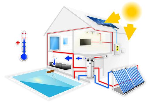 Heating pool, solar collectors & solar panel off grid