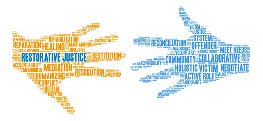 Restorative Justice Word Cloud