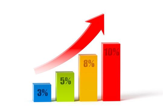日本の消費税率の移り変わりを表すグラフ