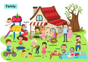 vocabulary family vector illustration