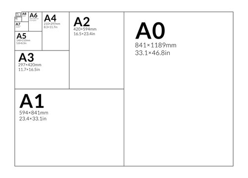 International A series paper size formats from A0 to A10, including the most popular A3, A4 and A5 formats.