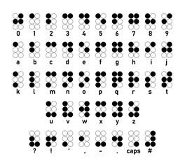Braille alphabet letters