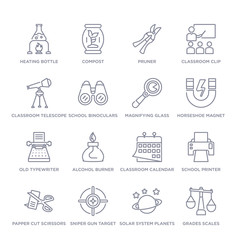 set of 16 thin linear icons such as grades scales, solar system planets, sniper gun target, papper cut scirssors, school printer, classroom calendar, alcohol burner from general collection on white