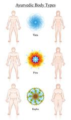 Ayurveda body constitution types. Ayurvedic dosha symbols vata, pitta, kapha with illustration of couples. Isolated vector illustration on white.