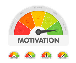 Motivation meter with different emotions. Measuring gauge indicator vector illustration. Black arrow in coloured chart background