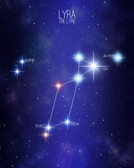 Lyra the lyre constellation on a starry space background with the names of its main stars. Relative sizes and different color shades based on the spectral star type.