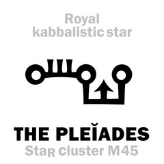 Astrology Alphabet: The PLÉIADES (star cluster M45 / Messier 45), «Septem Sorores» (The Seven Sisters). Hieroglyphic sign (hermetic kabbalistic symbol by Cornelius Agrippa «Occult Philosophy», 1533).