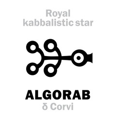 Astrology Alphabet: ALGORAB (δ Corvi), «Ala Corvis» (The Wing of the Raven), arab.name: Gienah. Hieroglyphic sign (hermetic kabbalistic magic symbol by Cornelius Agrippa «Occult Philosophy», 1533).