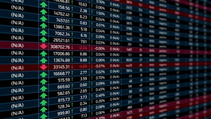Stock market electronic chart with indexes, economic evaluation