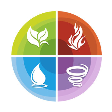 4 elements of nature icon in circle diagram chart  with earth , fire , air and water vector design