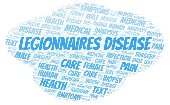 Legionnaires Disease word cloud.
