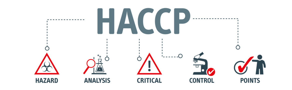 Banner HACCP concept - Hazard Analysis and Critical Control Points