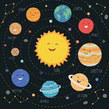 Cute planets with funny smiling faces. Solar system with cute cartoon planets. Funny universe for kids , sun, pluto, mars, mercury, earth, venus, jupiter, saturn, uranus, neptune.