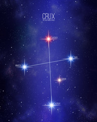 Crux the Southern Cross constellation on a starry space background with the names of its main stars. Relative sizes and different color shades based on the spectral star type.
