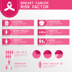 breast cancer awareness for men and women infographic