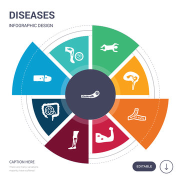 set of 9 simple diseases vector icons. contains such as sepsis, septicemia, sexually transmitted diseases, shigellosis, shin splints, shingles, sickle-cell anemia icons and others. editable
