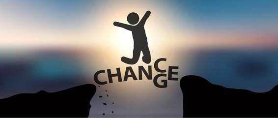 Motivation Chance / Change