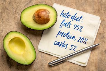 keto diet concept on napkin