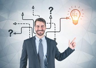 Businessman pointing finger, solution concept