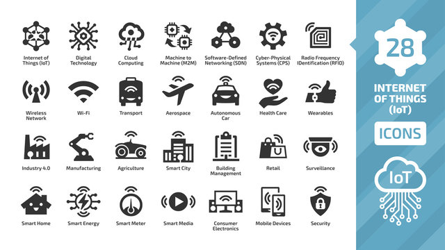 Vector internet of things icon set with wireless network and cloud computing digital IoT technology. Smart home, city, M2M, industry 4.0, agriculture, car, aerospace, healthcare, business symbols.