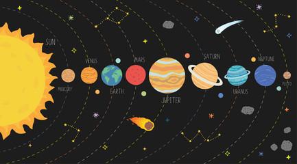 Scheme of solar system. Galaxy system solar with planets set illustration
