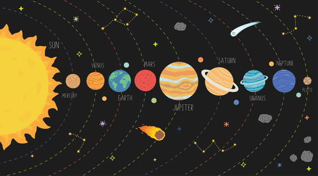 Scheme of solar system. Galaxy system solar with planets set illustration