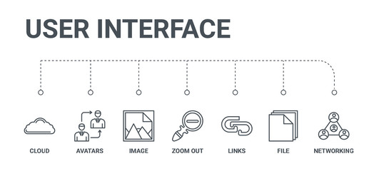 simple set of 7 line icons such as networking, file, links, zoom out, image, avatars, cloud from user interface concept on white background