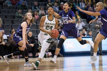 NCAA Womens Basketball: Big 12 Conference Tournament - Kansas State vs Baylor