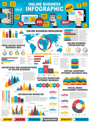 Infographic of online business and web marketing