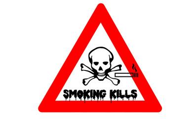 Smoking skull on a warning sign