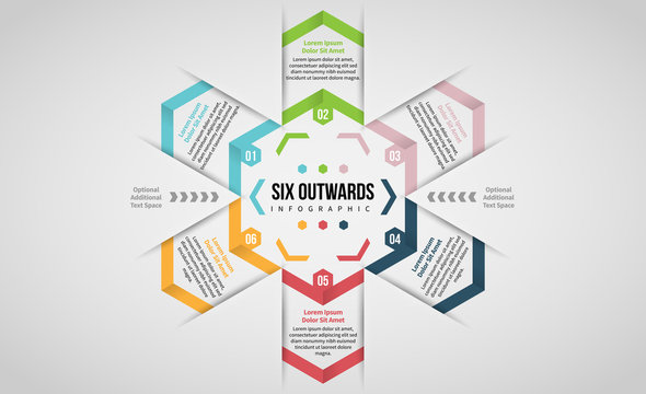 Six Outwards Infographic
