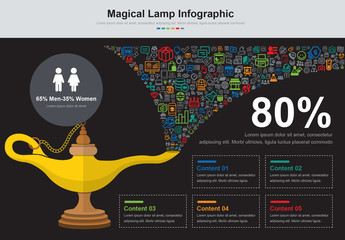 Magic Lamp with Icons Infographic Layout