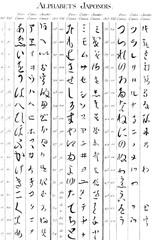 Alphabet Typography