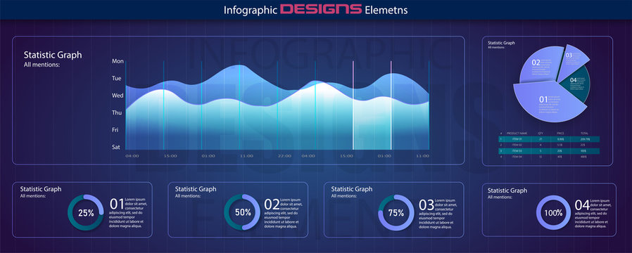Infographic dashboard. Ui interface, information panel with finance graphs, pie chart and comparison diagrams. Minimalistic infographic template with flat design daily statistics graphs. Vector