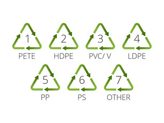Recycling symbols for plastic. Flat icons, signs for design packaging.
