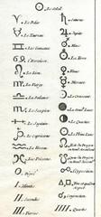 Astronomical Symbols