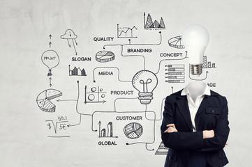 Head full of ideas. Mixed media
