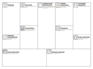 Lean canvas vector illustration. Business plan presentation blank template.