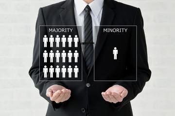ビジネスイメージ―多数派と少数派