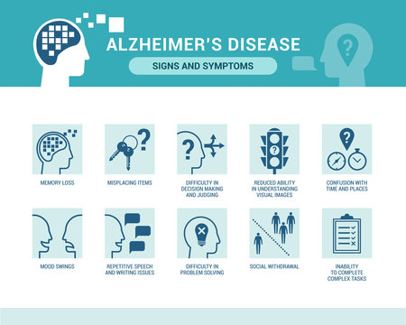 Alzheimer's disease and dementia signs and symptoms